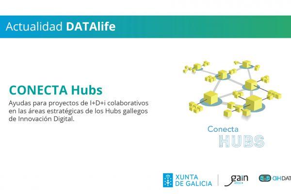 CONECTA Hubs DATAlife